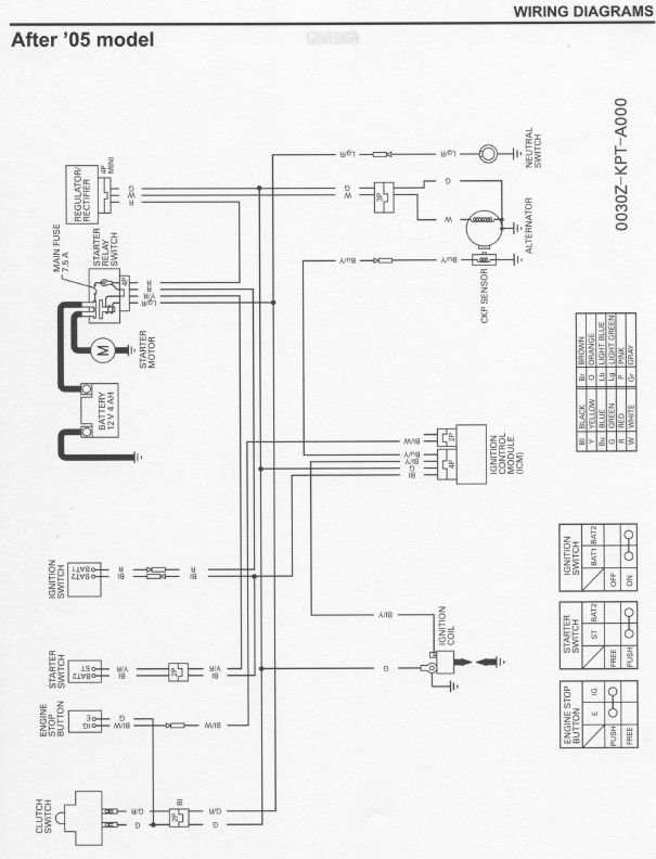 2013 Ruckus Wiring Diagram Nilzanet – Ruckus Wiring Diagram For Battery