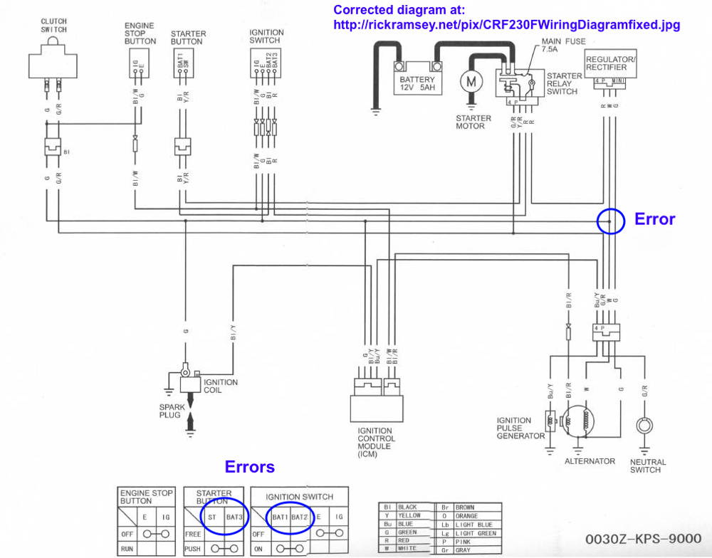 crf wiring diagram crf wiring diagram