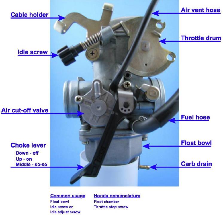 Keihin Pd Carb Diagram Wiring Diagrams additionally 2004 Honda 150 Crf Engine Diagram moreover 2003 Honda Xr 100 Wiring Diagrams in addition Honda Crf100f Wiring Diagram additionally Honda Crf230l Engine Diagram. on crf230f carburetor diagram